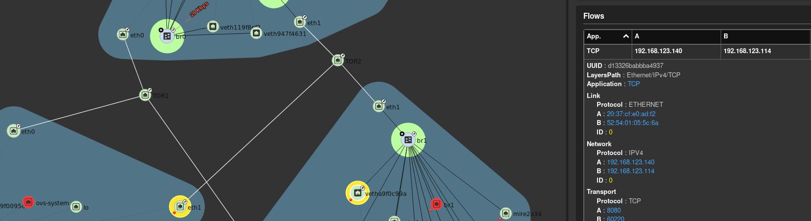 Kubevirt Network Rehash